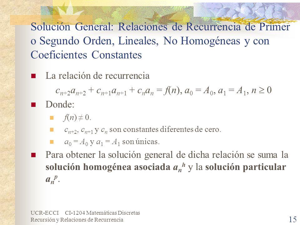 UCR-ECCI CI-1204 Matemáticas Discretas Recursión y Relaciones de Recurrencia 15 Solución General: Relaciones de Recurrencia de Primer o Segundo Orden,