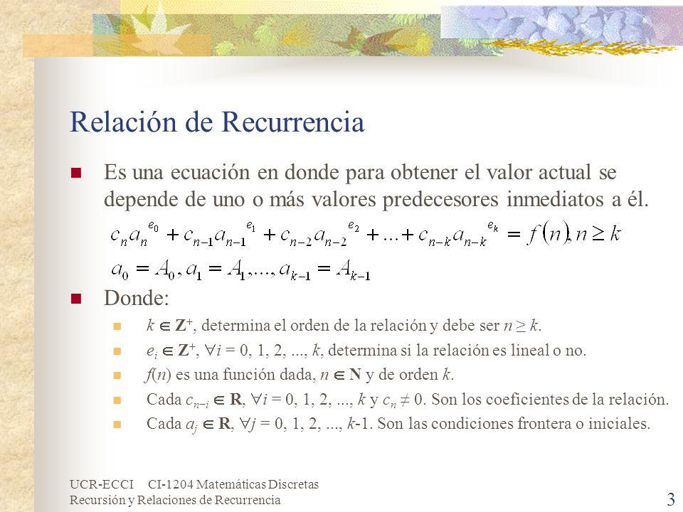 UCR-ECCI CI-1204 Matemáticas Discretas Recursión y Relaciones de Recurrencia 14 Solución General: Relaciones de Recurrencia de Segundo Orden, Lineales, Homogéneas y con Coeficientes Constantes (cont.) Para obtener la solución general de dicha relación: Una vez que se tiene este avance de la solución general con las condiciones frontera o iniciales se forma un sistema de ecuaciones y se halla c 1 y c 2.