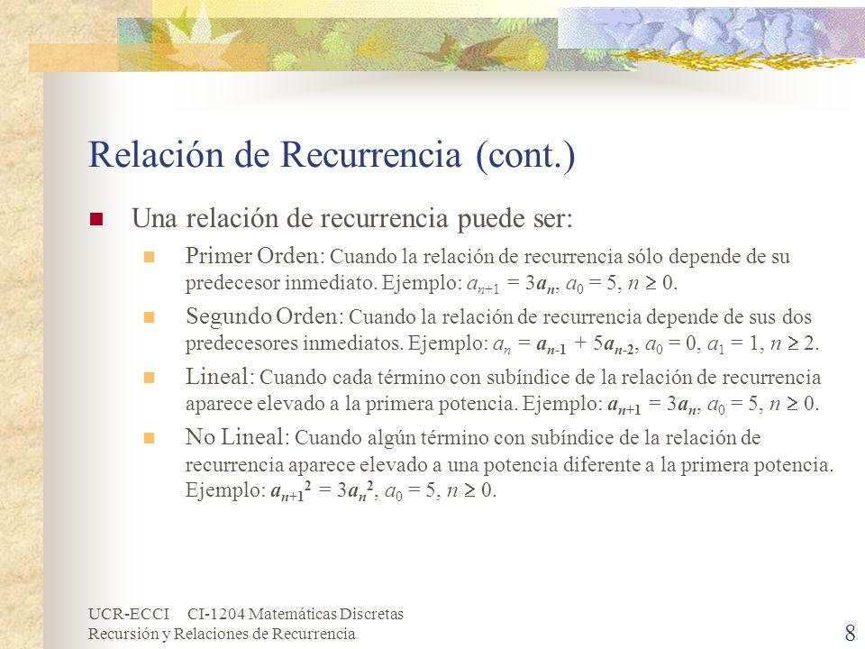UCR-ECCI CI-1204 Matemáticas Discretas Recursión y Relaciones de Recurrencia 9 Relación de Recurrencia (cont.) Una relación de recurrencia puede ser: Homogénea: Cuando f(n) = 0 para todo n N.