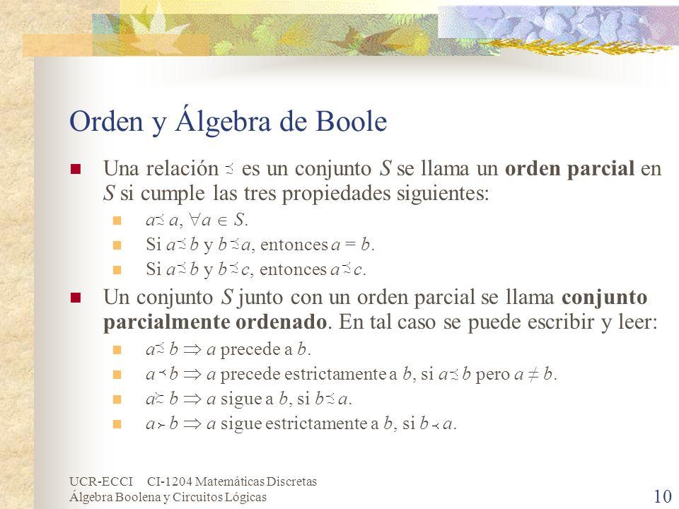 UCR-ECCI CI-1204 Matemáticas Discretas Álgebra Boolena y Circuitos Lógicas 10 Orden y Álgebra de Boole Una relación es un conjunto S se llama un orden