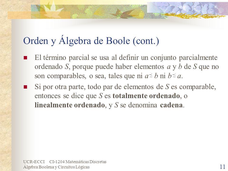 UCR-ECCI CI-1204 Matemáticas Discretas Álgebra Boolena y Circuitos Lógicas 11 Orden y Álgebra de Boole (cont.) El término parcial se usa al definir un