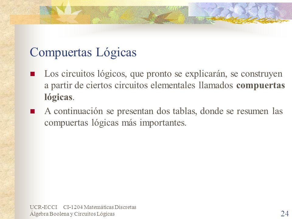 UCR-ECCI CI-1204 Matemáticas Discretas Álgebra Boolena y Circuitos Lógicas 24 Compuertas Lógicas Los circuitos lógicos, que pronto se explicarán, se c