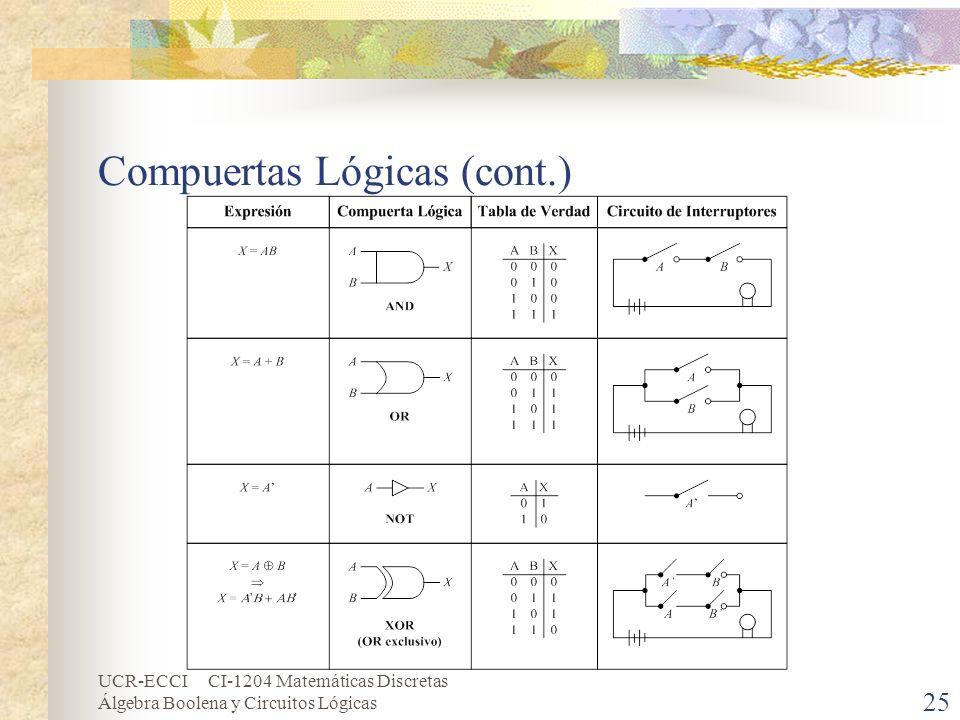 UCR-ECCI CI-1204 Matemáticas Discretas Álgebra Boolena y Circuitos Lógicas 25 Compuertas Lógicas (cont.)