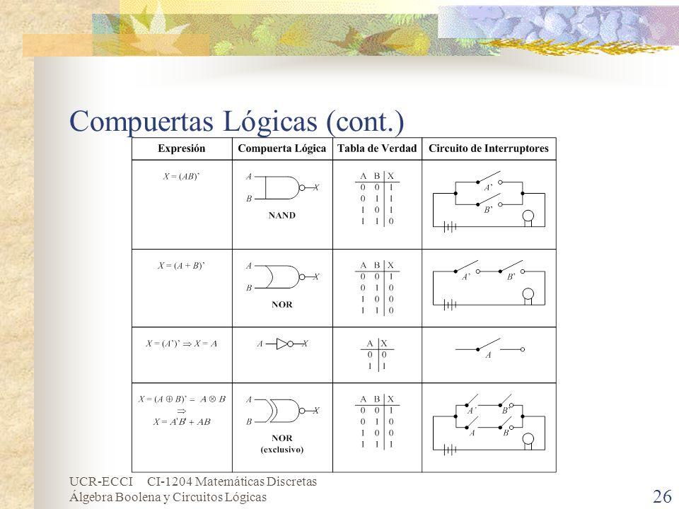UCR-ECCI CI-1204 Matemáticas Discretas Álgebra Boolena y Circuitos Lógicas 26 Compuertas Lógicas (cont.)