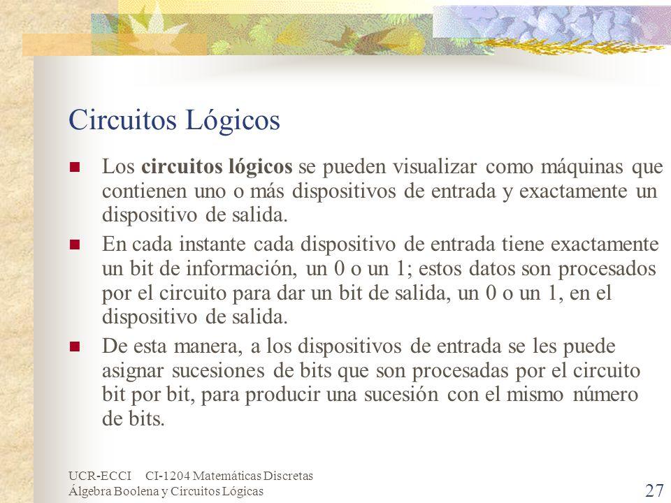 UCR-ECCI CI-1204 Matemáticas Discretas Álgebra Boolena y Circuitos Lógicas 27 Circuitos Lógicos Los circuitos lógicos se pueden visualizar como máquin