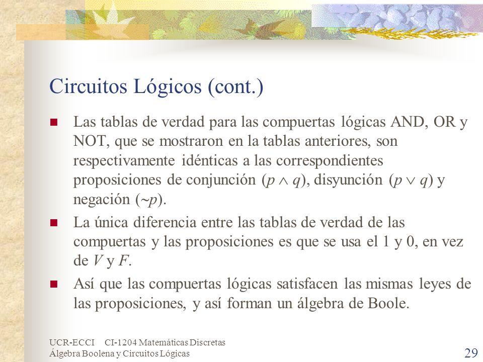 UCR-ECCI CI-1204 Matemáticas Discretas Álgebra Boolena y Circuitos Lógicas 29 Circuitos Lógicos (cont.) Las tablas de verdad para las compuertas lógic