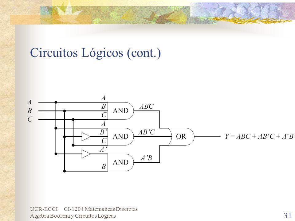 UCR-ECCI CI-1204 Matemáticas Discretas Álgebra Boolena y Circuitos Lógicas 31 Circuitos Lógicos (cont.)