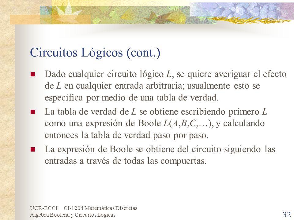 UCR-ECCI CI-1204 Matemáticas Discretas Álgebra Boolena y Circuitos Lógicas 32 Circuitos Lógicos (cont.) Dado cualquier circuito lógico L, se quiere av