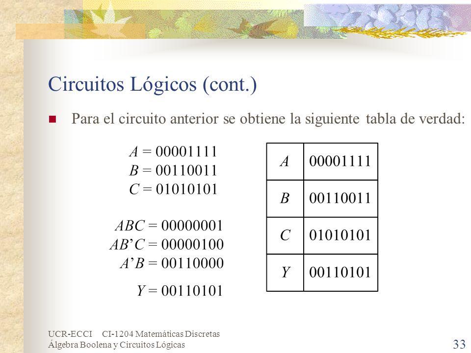 UCR-ECCI CI-1204 Matemáticas Discretas Álgebra Boolena y Circuitos Lógicas 33 Circuitos Lógicos (cont.) Para el circuito anterior se obtiene la siguie