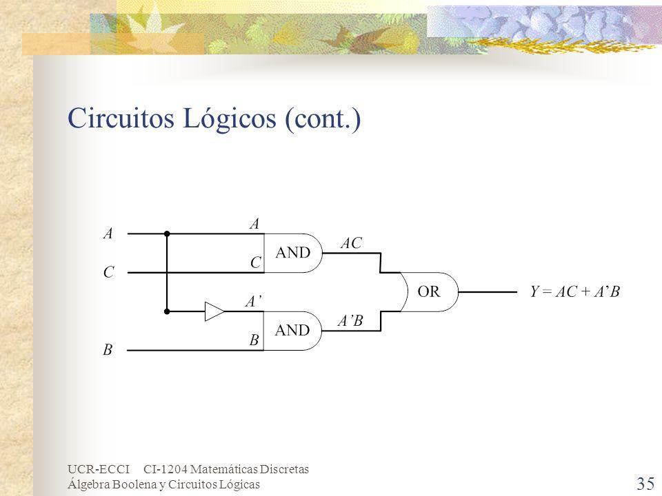 UCR-ECCI CI-1204 Matemáticas Discretas Álgebra Boolena y Circuitos Lógicas 35 Circuitos Lógicos (cont.)