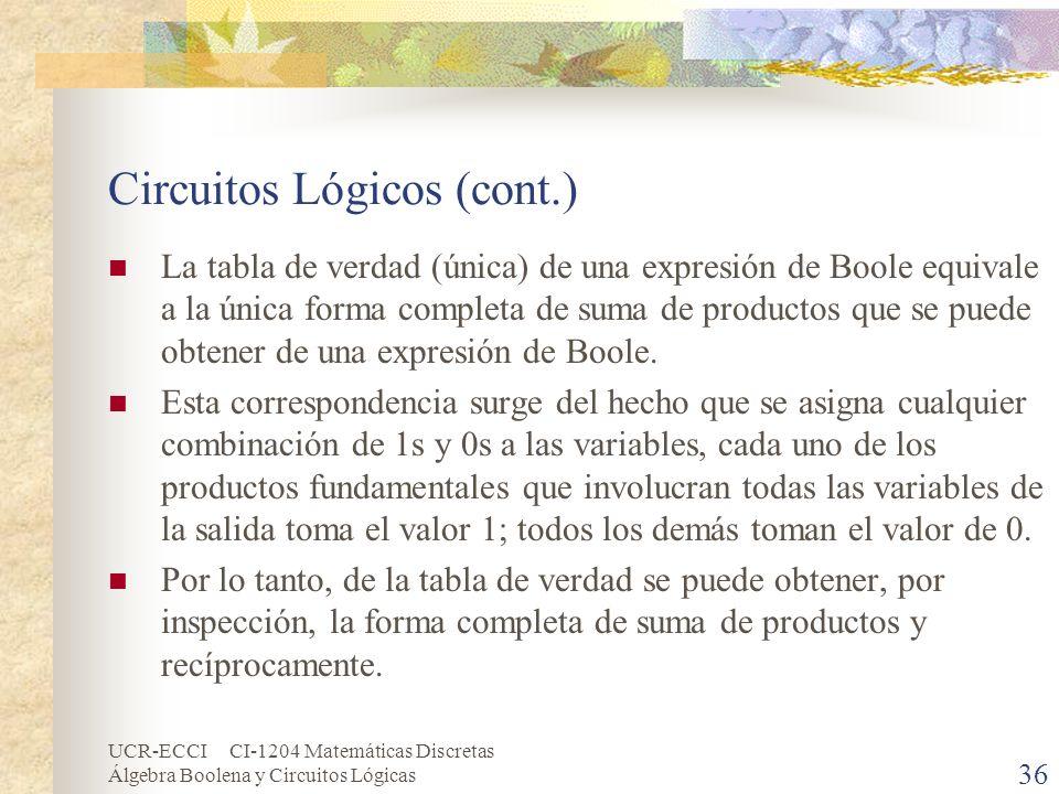 UCR-ECCI CI-1204 Matemáticas Discretas Álgebra Boolena y Circuitos Lógicas 36 Circuitos Lógicos (cont.) La tabla de verdad (única) de una expresión de