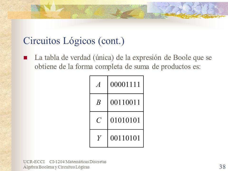 UCR-ECCI CI-1204 Matemáticas Discretas Álgebra Boolena y Circuitos Lógicas 38 Circuitos Lógicos (cont.) La tabla de verdad (única) de la expresión de