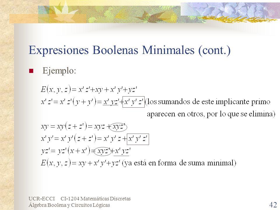 UCR-ECCI CI-1204 Matemáticas Discretas Álgebra Boolena y Circuitos Lógicas 42 Expresiones Boolenas Minimales (cont.) Ejemplo: