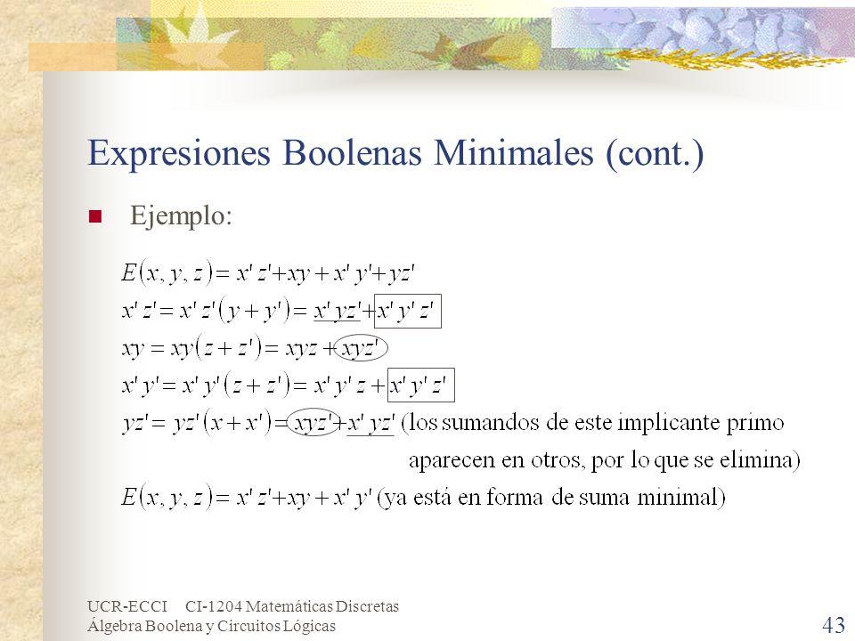 UCR-ECCI CI-1204 Matemáticas Discretas Álgebra Boolena y Circuitos Lógicas 43 Expresiones Boolenas Minimales (cont.) Ejemplo: