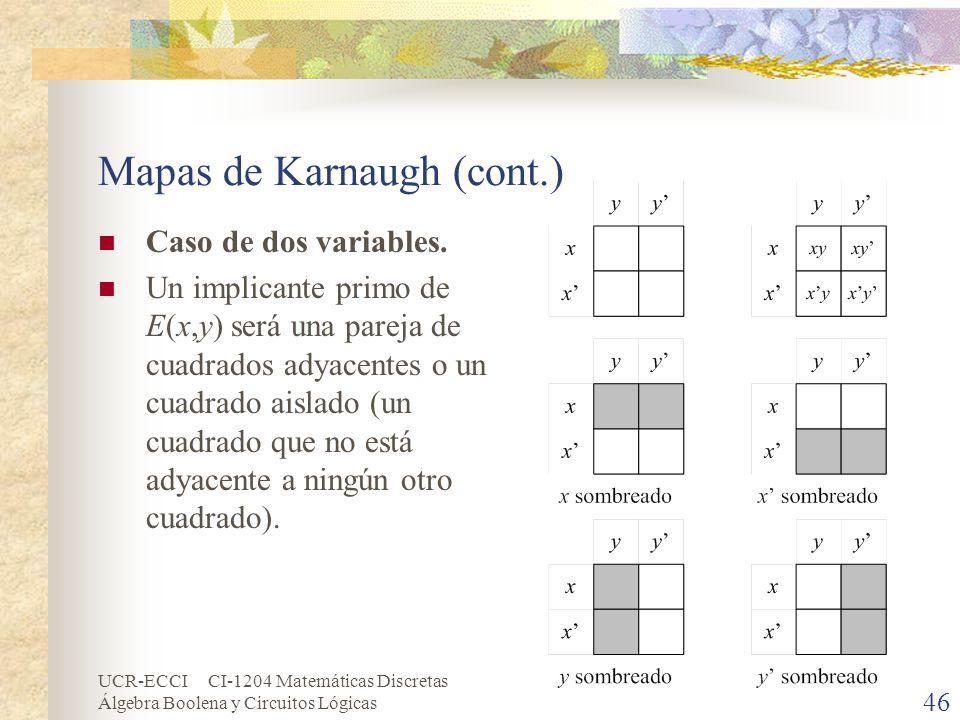 UCR-ECCI CI-1204 Matemáticas Discretas Álgebra Boolena y Circuitos Lógicas 46 Mapas de Karnaugh (cont.) Caso de dos variables. Un implicante primo de