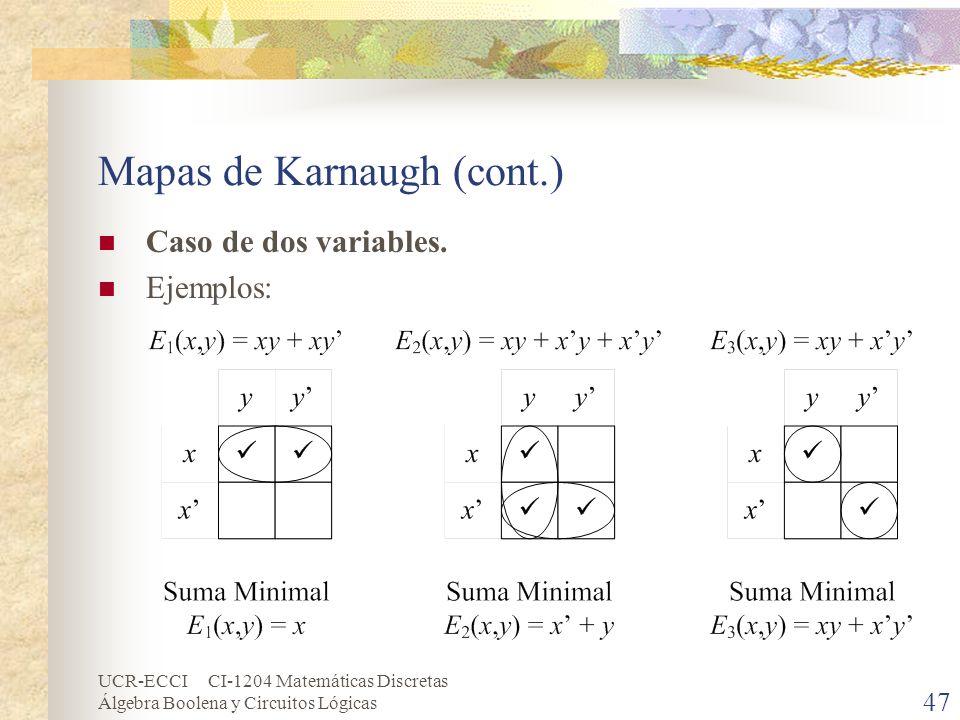UCR-ECCI CI-1204 Matemáticas Discretas Álgebra Boolena y Circuitos Lógicas 47 Mapas de Karnaugh (cont.) Caso de dos variables. Ejemplos: