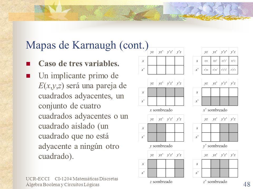 UCR-ECCI CI-1204 Matemáticas Discretas Álgebra Boolena y Circuitos Lógicas 48 Mapas de Karnaugh (cont.) Caso de tres variables. Un implicante primo de