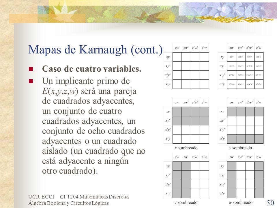 UCR-ECCI CI-1204 Matemáticas Discretas Álgebra Boolena y Circuitos Lógicas 50 Mapas de Karnaugh (cont.) Caso de cuatro variables. Un implicante primo
