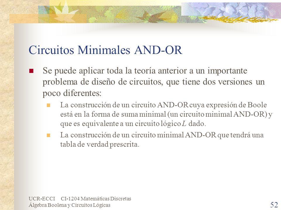 UCR-ECCI CI-1204 Matemáticas Discretas Álgebra Boolena y Circuitos Lógicas 52 Circuitos Minimales AND-OR Se puede aplicar toda la teoría anterior a un
