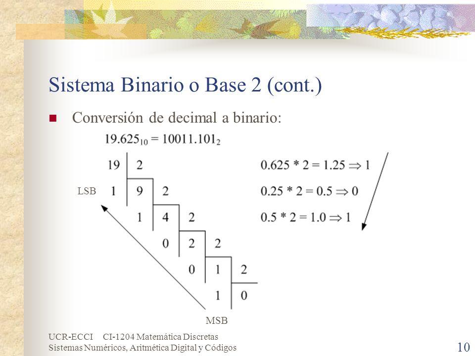 UCR-ECCI CI-1204 Matemática Discretas Sistemas Numéricos, Aritmética Digital y Códigos 10 Sistema Binario o Base 2 (cont.) Conversión de decimal a bin