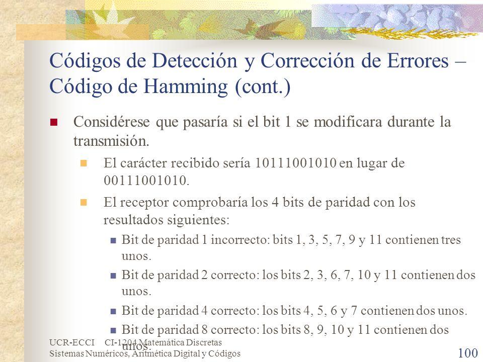UCR-ECCI CI-1204 Matemática Discretas Sistemas Numéricos, Aritmética Digital y Códigos Códigos de Detección y Corrección de Errores – Código de Hammin