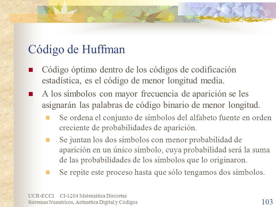 UCR-ECCI CI-1204 Matemática Discretas Sistemas Numéricos, Aritmética Digital y Códigos Código de Huffman Código óptimo dentro de los códigos de codifi