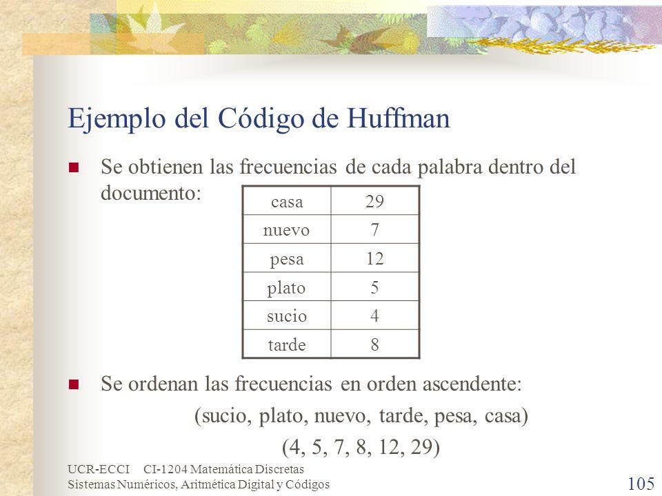 UCR-ECCI CI-1204 Matemática Discretas Sistemas Numéricos, Aritmética Digital y Códigos Ejemplo del Código de Huffman Se obtienen las frecuencias de ca