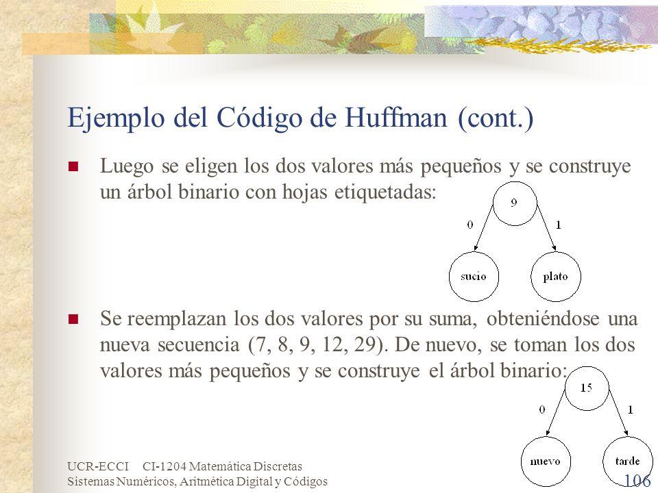UCR-ECCI CI-1204 Matemática Discretas Sistemas Numéricos, Aritmética Digital y Códigos Ejemplo del Código de Huffman (cont.) Luego se eligen los dos v