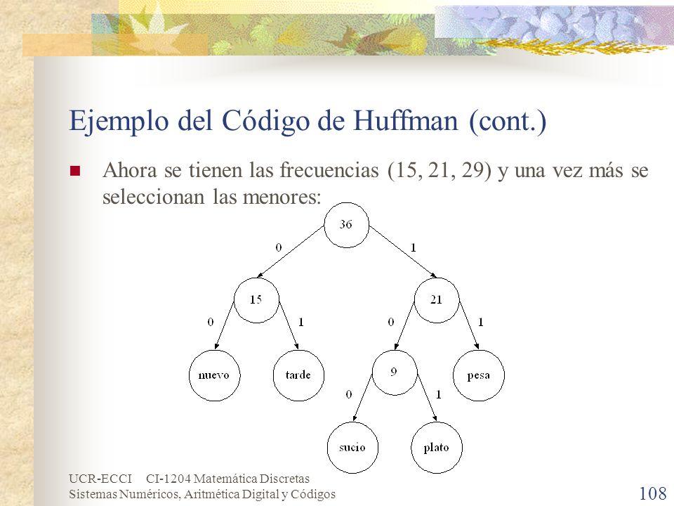 UCR-ECCI CI-1204 Matemática Discretas Sistemas Numéricos, Aritmética Digital y Códigos Ejemplo del Código de Huffman (cont.) Ahora se tienen las frecu