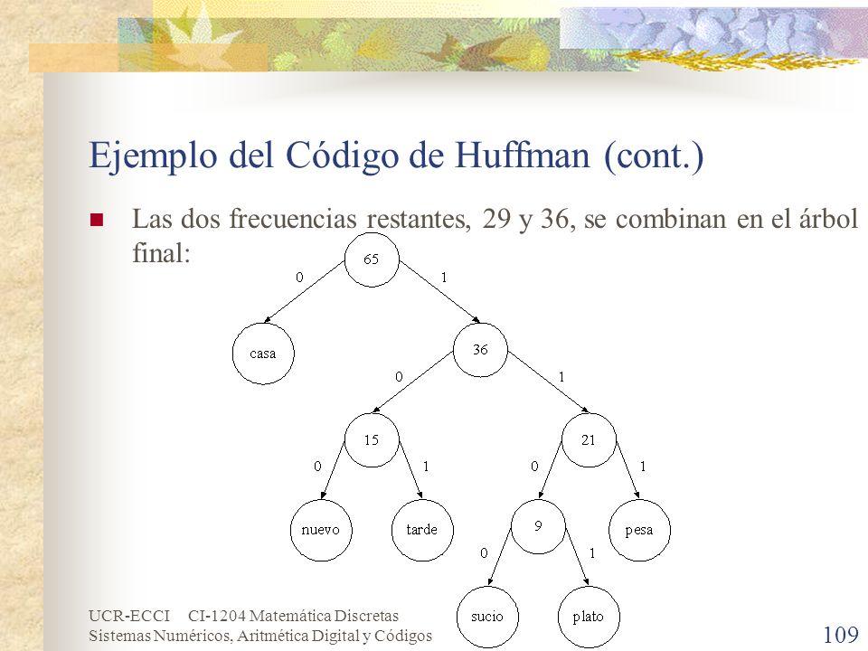 UCR-ECCI CI-1204 Matemática Discretas Sistemas Numéricos, Aritmética Digital y Códigos Ejemplo del Código de Huffman (cont.) Las dos frecuencias resta
