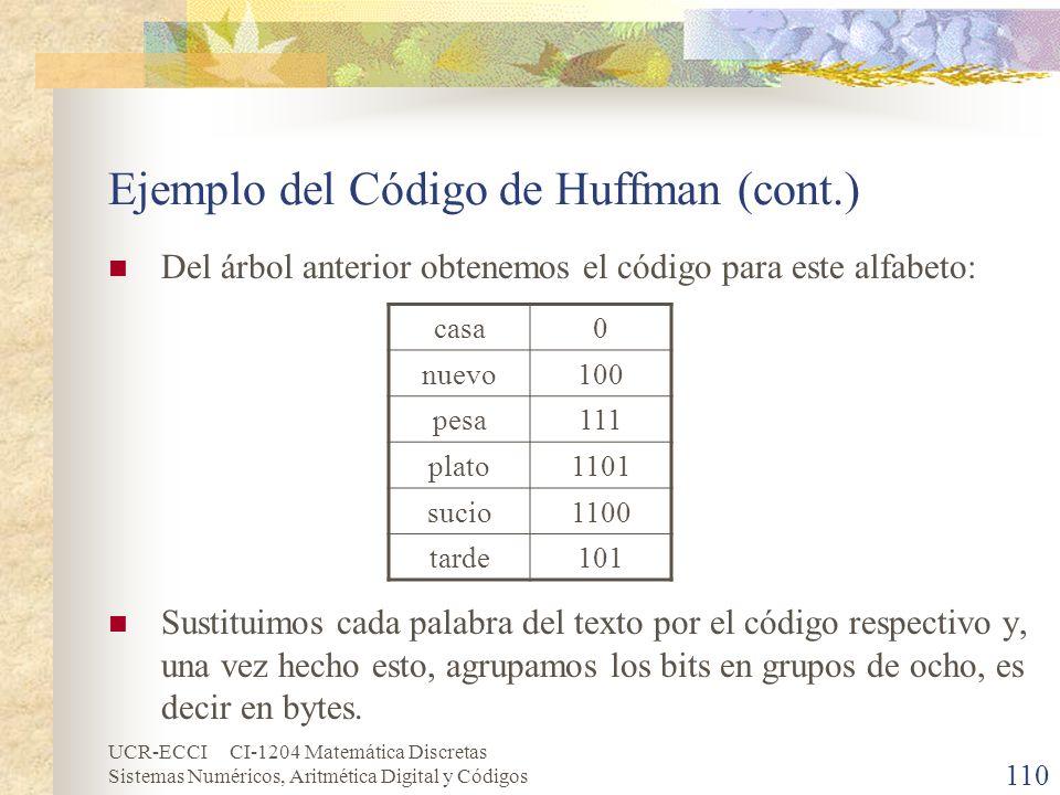 UCR-ECCI CI-1204 Matemática Discretas Sistemas Numéricos, Aritmética Digital y Códigos Ejemplo del Código de Huffman (cont.) Del árbol anterior obtene