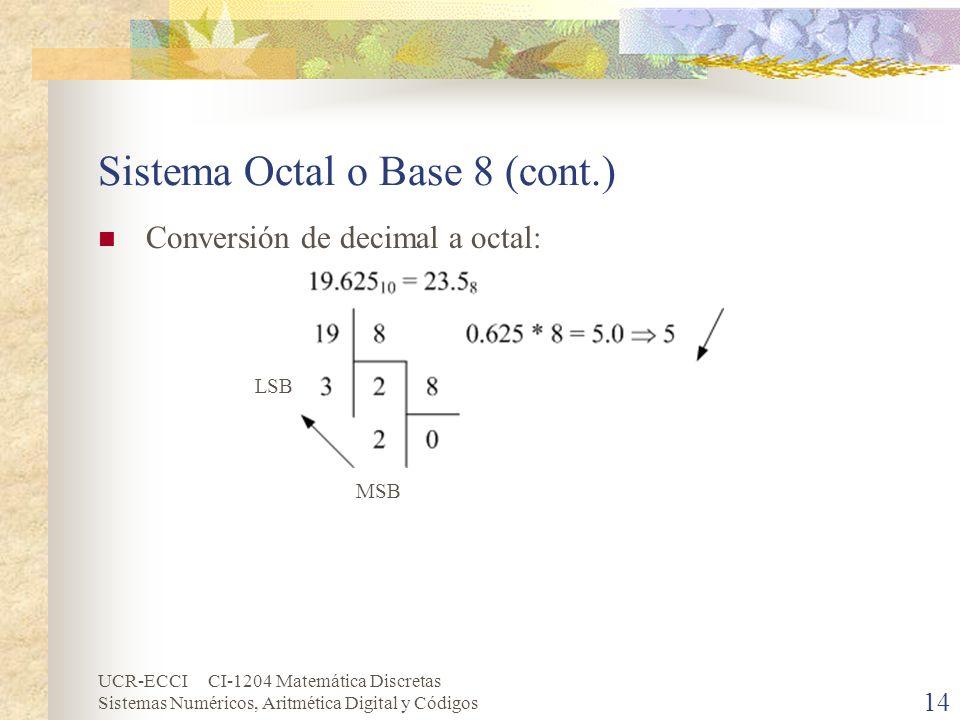 UCR-ECCI CI-1204 Matemática Discretas Sistemas Numéricos, Aritmética Digital y Códigos 14 Sistema Octal o Base 8 (cont.) Conversión de decimal a octal