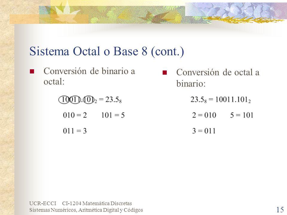 UCR-ECCI CI-1204 Matemática Discretas Sistemas Numéricos, Aritmética Digital y Códigos Sistema Octal o Base 8 (cont.) Conversión de binario a octal: C