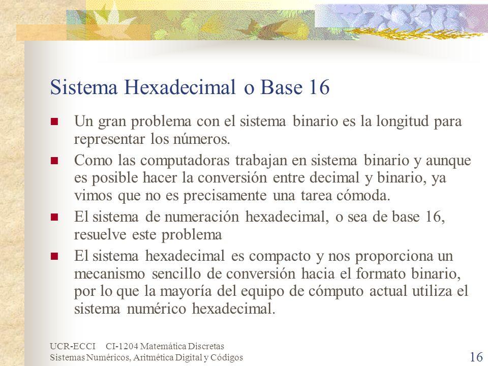 UCR-ECCI CI-1204 Matemática Discretas Sistemas Numéricos, Aritmética Digital y Códigos 16 Sistema Hexadecimal o Base 16 Un gran problema con el sistem