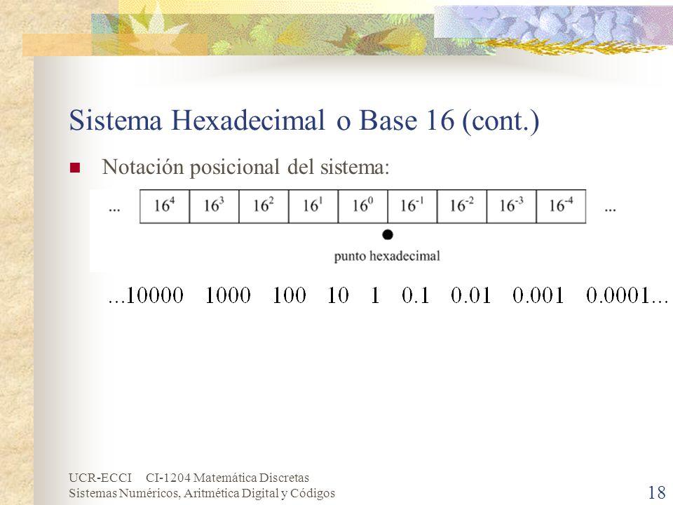 UCR-ECCI CI-1204 Matemática Discretas Sistemas Numéricos, Aritmética Digital y Códigos 18 Sistema Hexadecimal o Base 16 (cont.) Notación posicional de