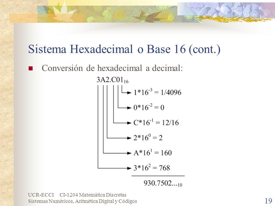 UCR-ECCI CI-1204 Matemática Discretas Sistemas Numéricos, Aritmética Digital y Códigos 19 Sistema Hexadecimal o Base 16 (cont.) Conversión de hexadeci