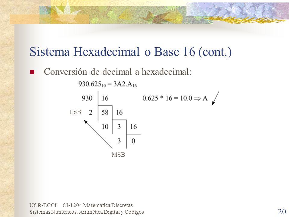 UCR-ECCI CI-1204 Matemática Discretas Sistemas Numéricos, Aritmética Digital y Códigos 20 Sistema Hexadecimal o Base 16 (cont.) Conversión de decimal
