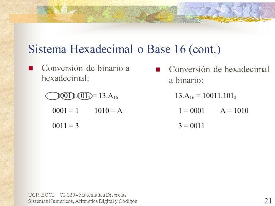 UCR-ECCI CI-1204 Matemática Discretas Sistemas Numéricos, Aritmética Digital y Códigos Sistema Hexadecimal o Base 16 (cont.) Conversión de binario a h