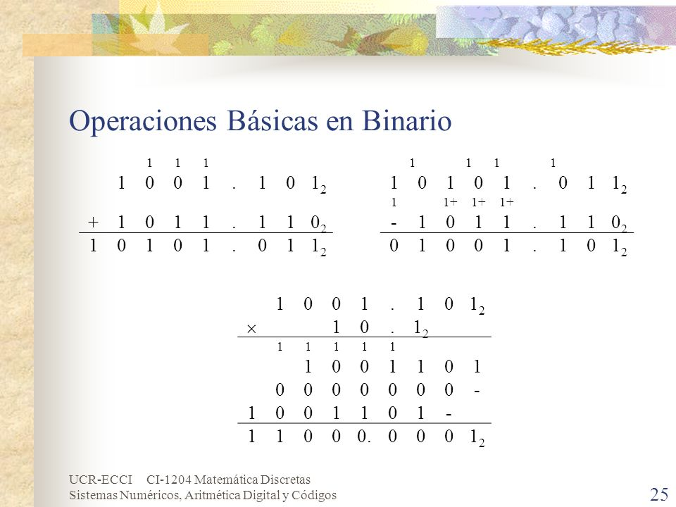 UCR-ECCI CI-1204 Matemática Discretas Sistemas Numéricos, Aritmética Digital y Códigos Operaciones Básicas en Binario 25 1111 10101.011212 11+ -1011.1