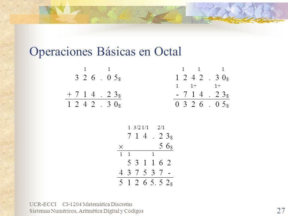 UCR-ECCI CI-1204 Matemática Discretas Sistemas Numéricos, Aritmética Digital y Códigos Operaciones Básicas en Octal 27 11 326.05858 +714.23838 1242.30