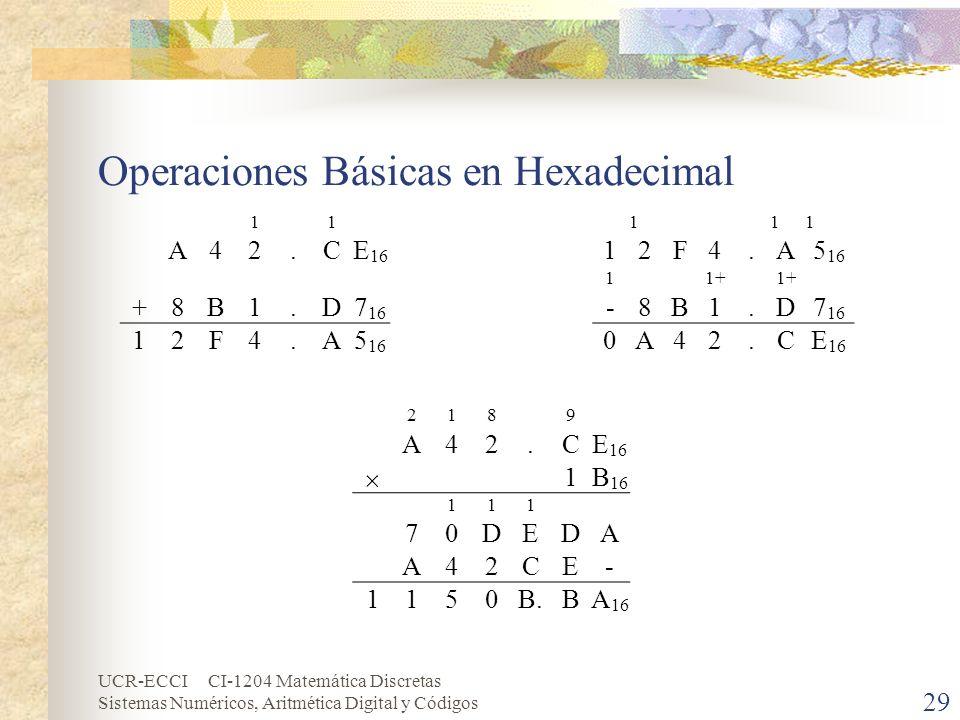 UCR-ECCI CI-1204 Matemática Discretas Sistemas Numéricos, Aritmética Digital y Códigos Operaciones Básicas en Hexadecimal 29 11 A42.CE 16 +8B1.D7 16 1