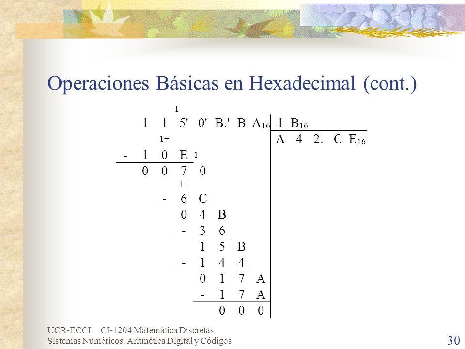 UCR-ECCI CI-1204 Matemática Discretas Sistemas Numéricos, Aritmética Digital y Códigos Operaciones Básicas en Hexadecimal (cont.) 30 1 115'0'B.'BA 16