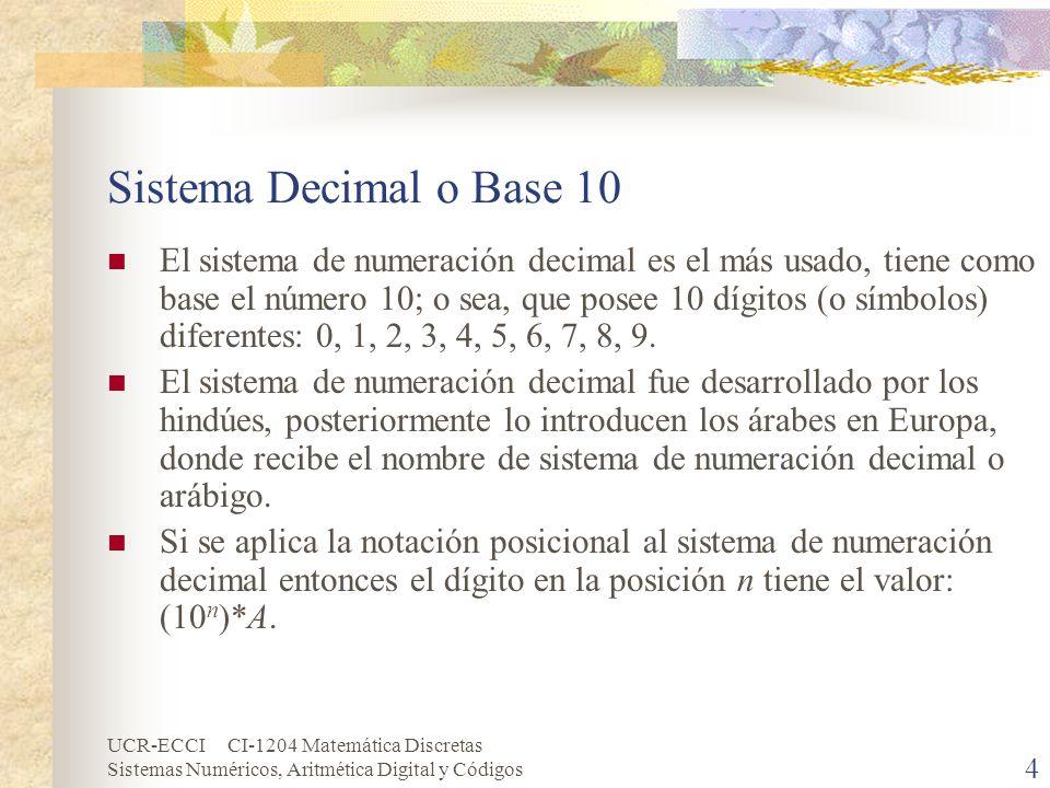 UCR-ECCI CI-1204 Matemática Discretas Sistemas Numéricos, Aritmética Digital y Códigos 4 Sistema Decimal o Base 10 El sistema de numeración decimal es