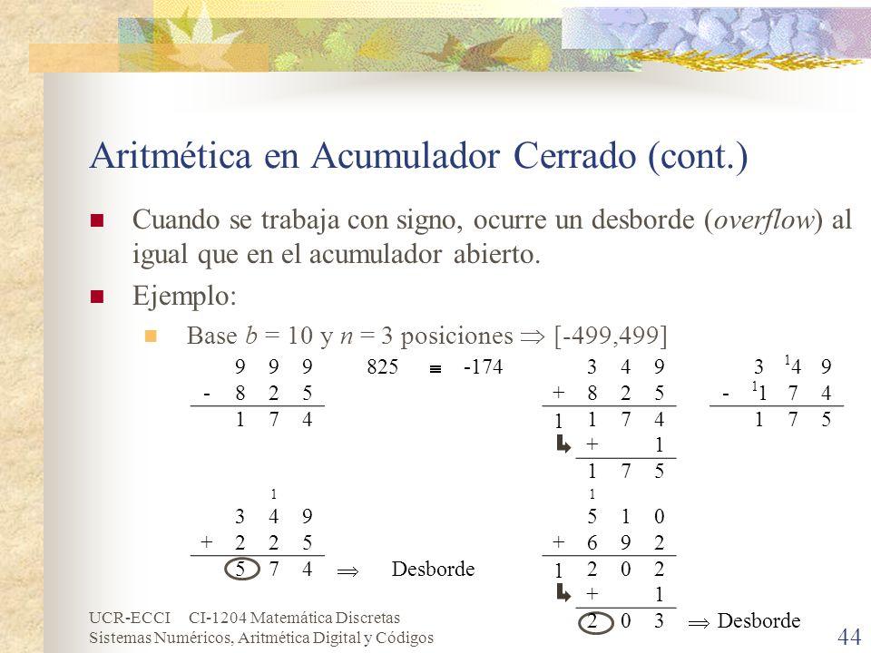 UCR-ECCI CI-1204 Matemática Discretas Sistemas Numéricos, Aritmética Digital y Códigos Aritmética en Acumulador Cerrado (cont.) Cuando se trabaja con
