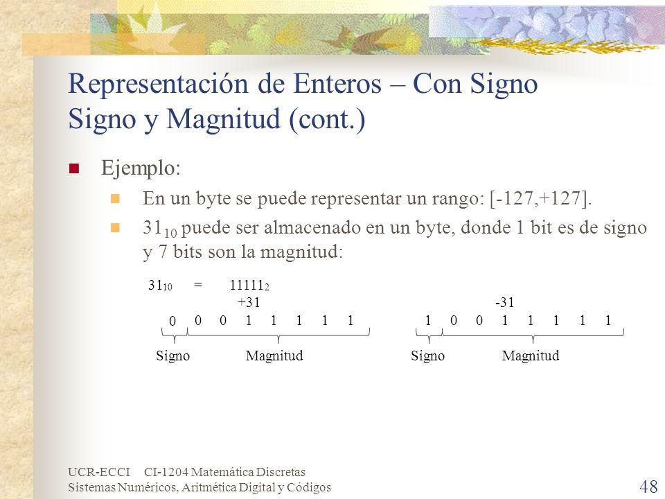 UCR-ECCI CI-1204 Matemática Discretas Sistemas Numéricos, Aritmética Digital y Códigos Representación de Enteros – Con Signo Signo y Magnitud (cont.)