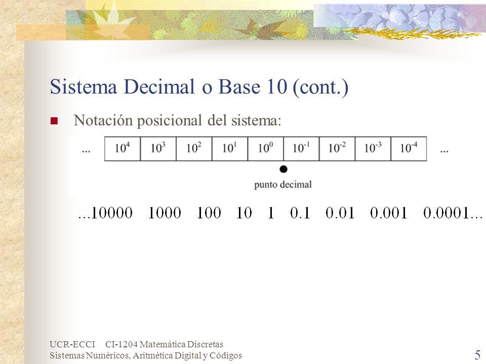 UCR-ECCI CI-1204 Matemática Discretas Sistemas Numéricos, Aritmética Digital y Códigos 5 Sistema Decimal o Base 10 (cont.) Notación posicional del sis