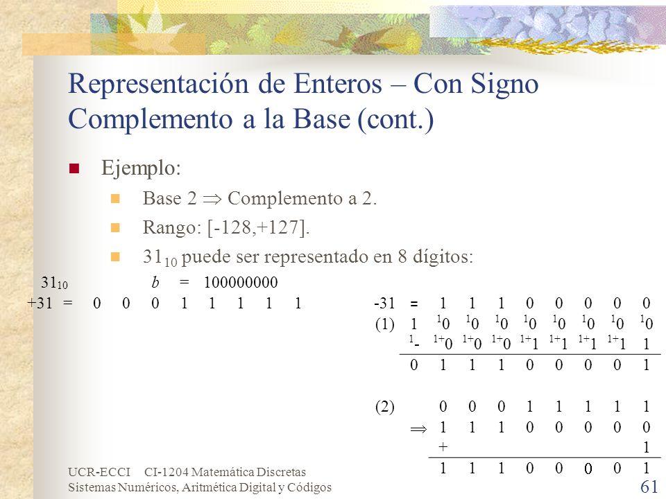UCR-ECCI CI-1204 Matemática Discretas Sistemas Numéricos, Aritmética Digital y Códigos Representación de Enteros – Con Signo Complemento a la Base (co