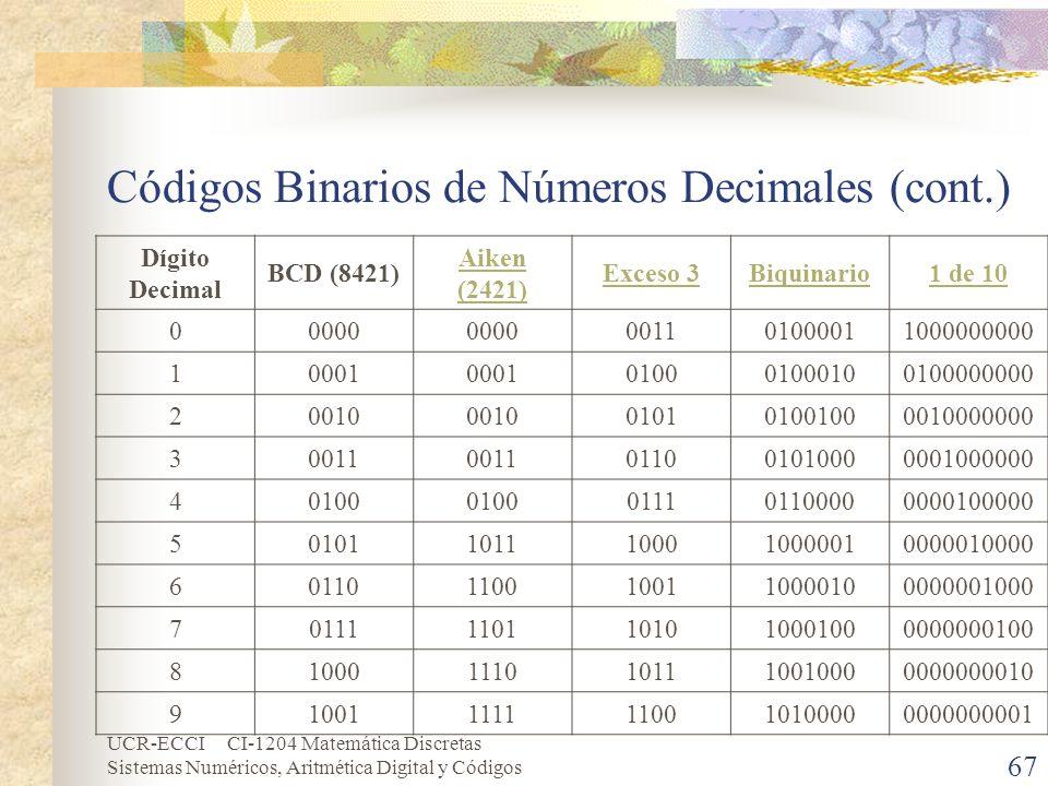 UCR-ECCI CI-1204 Matemática Discretas Sistemas Numéricos, Aritmética Digital y Códigos Códigos Binarios de Números Decimales (cont.) Dígito Decimal BC