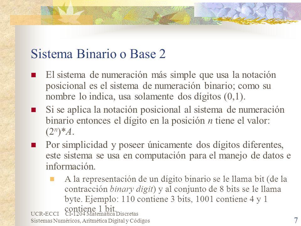 UCR-ECCI CI-1204 Matemática Discretas Sistemas Numéricos, Aritmética Digital y Códigos 7 Sistema Binario o Base 2 El sistema de numeración más simple