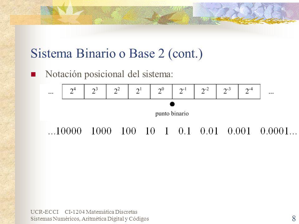 UCR-ECCI CI-1204 Matemática Discretas Sistemas Numéricos, Aritmética Digital y Códigos 8 Sistema Binario o Base 2 (cont.) Notación posicional del sist